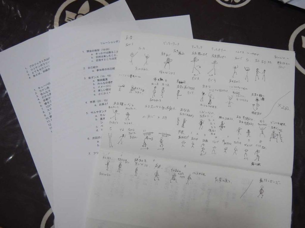 ダンスの資料